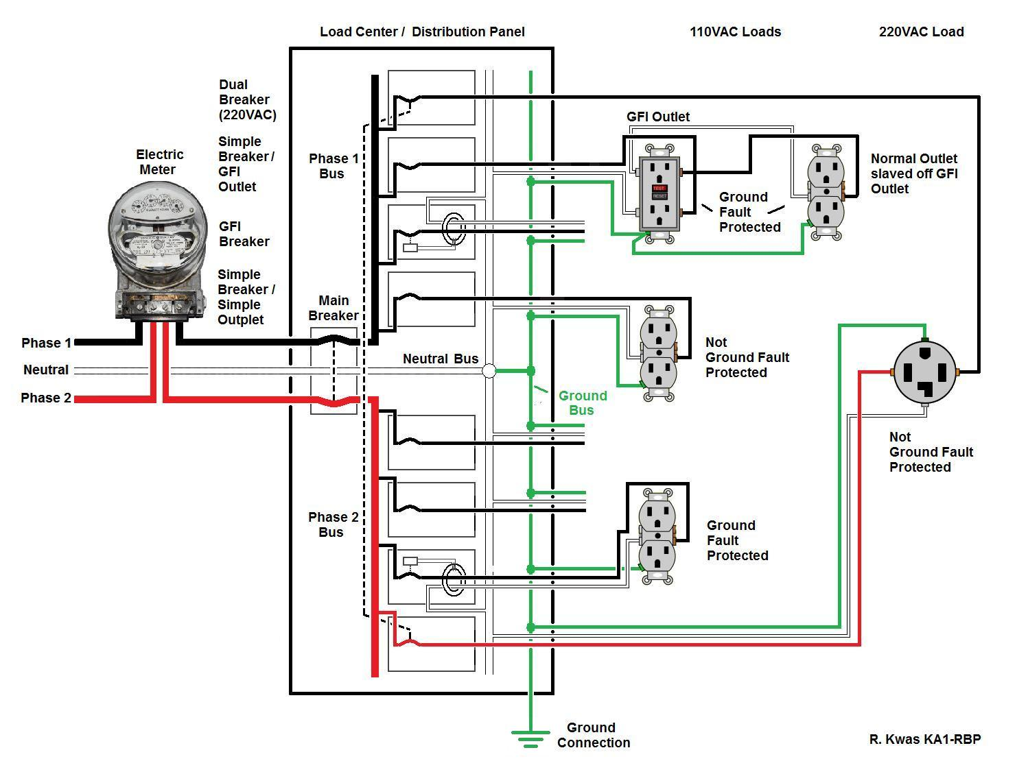 Ka1 Rbp Ground Fault Notes How To Wire A Circuit Interrupter Receptacle Other Faults Occur When The Current Returns Neutral Bus By Some Path Than Conductor Of Since This Will Be Means